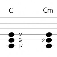 ギターコードメジャーマイナー