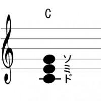 ギターコードCメジャー