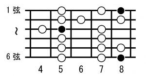 ギター,エレキ,左手フォーム,押さえ方,コツ,ポイント,レッスン,講座,メジャースケール,弾き方,tab譜,3ノートパーストリング,トレーニング,フレーズ