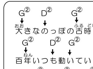 ワンフォーム奏法譜面